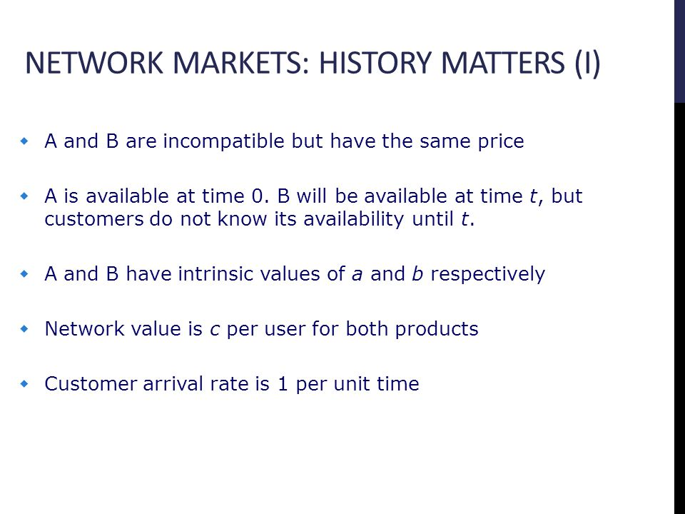 NETWORK MARKETS: HISTORY MATTERS (I) A and B are incompatible but have the same price A is available at time 0.