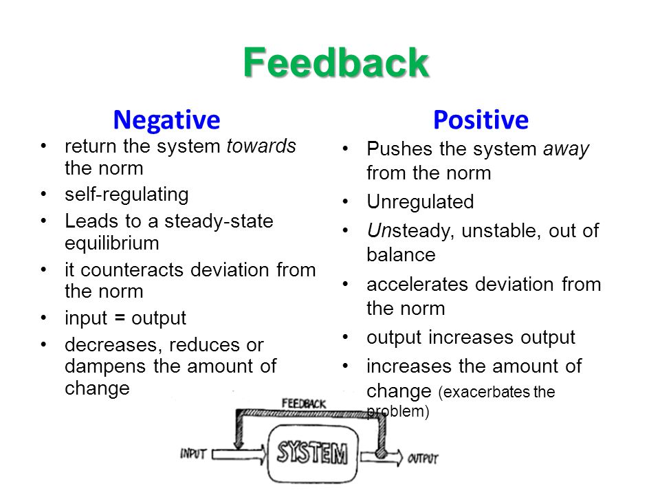 Feedback Feedback Negative return the system towards the norm self-regulating Leads to a steady-state equilibrium it counteracts deviation from the no