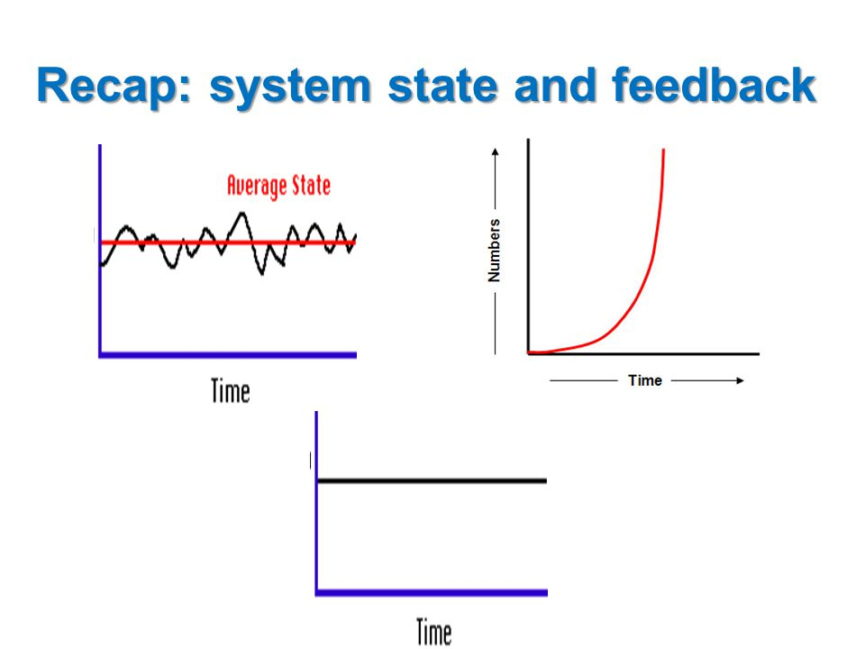 Recap: system state and feedback