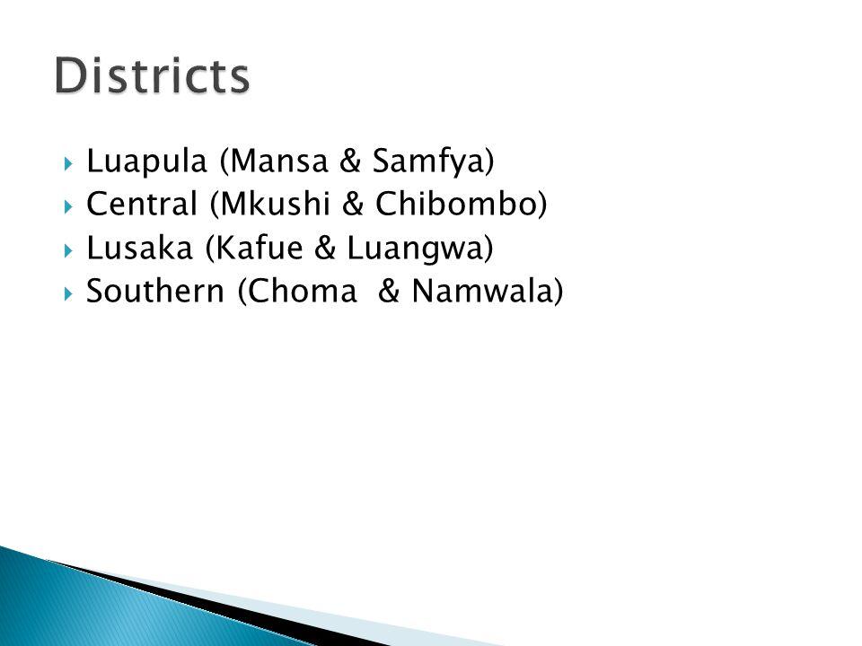 Luapula (Mansa & Samfya) Central (Mkushi & Chibombo) Lusaka (Kafue & Luangwa) Southern (Choma & Namwala)
