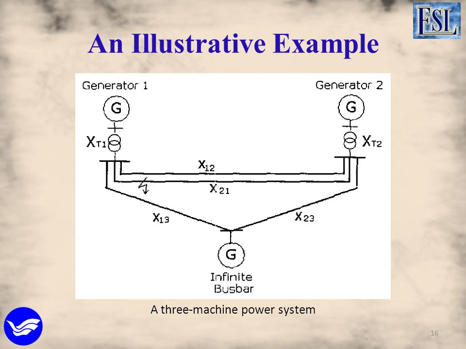 A three-machine power system 16