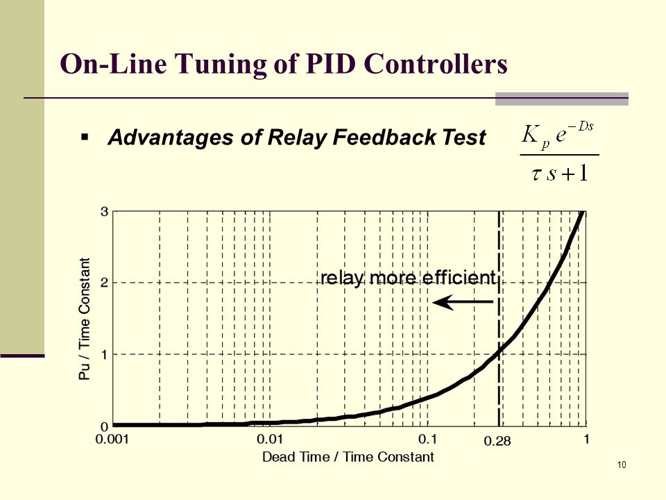 On-Line Tuning of PID Controllers Advantages of Relay Feedback Test 10