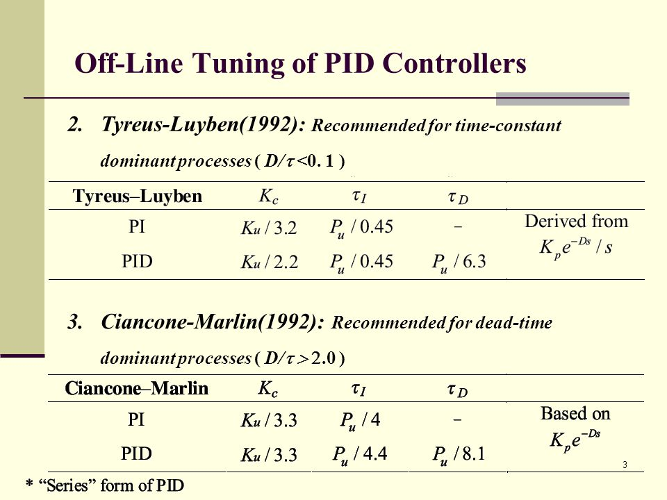 On-Line Tuning of PID Controllers Relay feedback responses of FOPDT processes Assume an integrator plus dead time (Time constant dominant processes) Assume a FOPDT (Most slow processes) Assume a pure dead time (Dead time dominant processes) 14