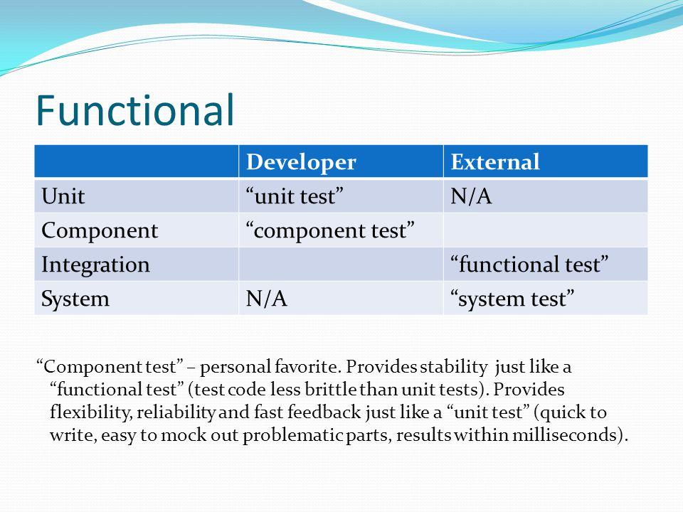 Functional DeveloperExternal Unitunit testN/A Componentcomponent test Integrationfunctional test SystemN/Asystem test Component test – personal favori