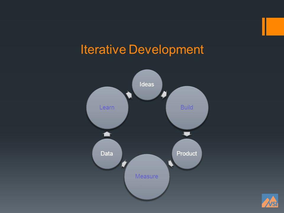 Iterative Development Ideas Build Product Measure Data Learn
