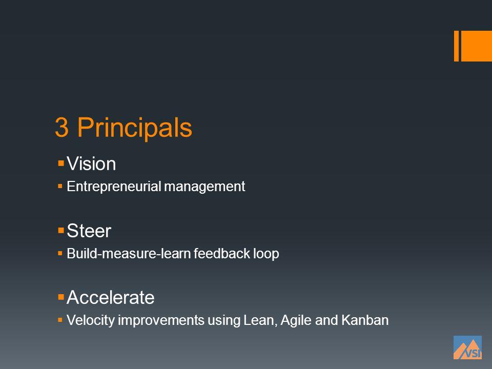 3 Principals Vision Entrepreneurial management Steer Build-measure-learn feedback loop Accelerate Velocity improvements using Lean, Agile and Kanban