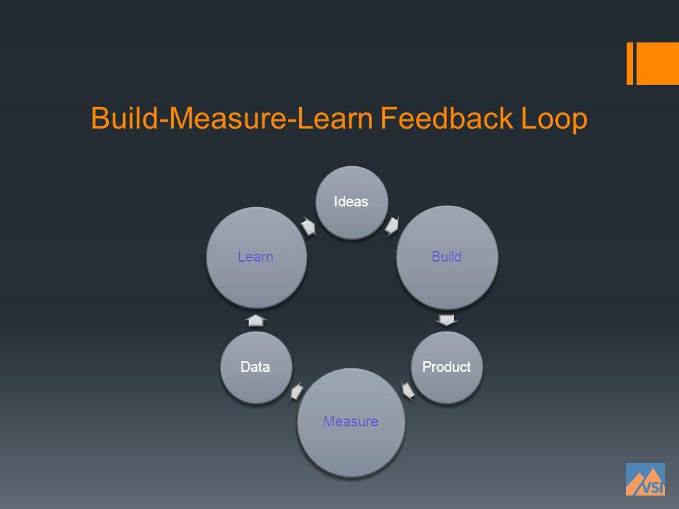 Build-Measure-Learn Feedback Loop Ideas Build Product Measure Data Learn