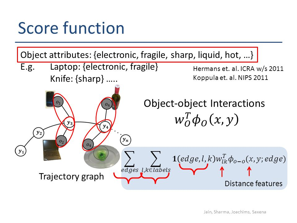 Score function Jain, Sharma, Joachims, Saxena Trajectory graph Object attributes: {electronic, fragile, sharp, liquid, hot, …} E.g.Laptop: {electronic, fragile} Knife: {sharp} …..