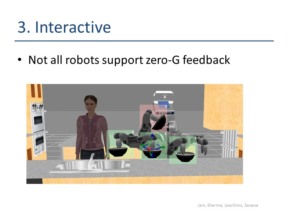 3. Interactive Not all robots support zero-G feedback Jain, Sharma, Joachims, Saxena