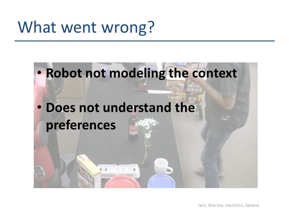 What went wrong? Robot not modeling the context Does not understand the preferences Jain, Sharma, Joachims, Saxena