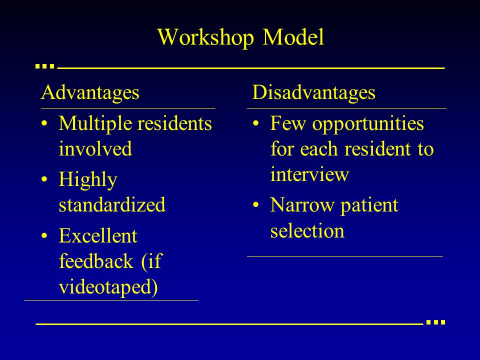 Workshop Model Advantages Multiple residents involved Highly standardized Excellent feedback (if videotaped) Disadvantages Few opportunities for each resident to interview Narrow patient selection