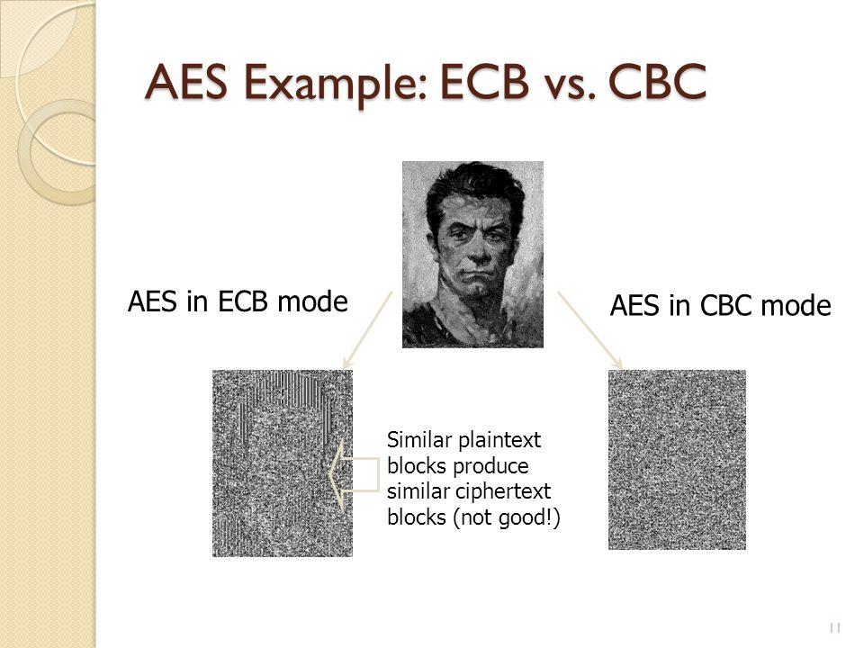 AES Example: ECB vs. CBC 11 AES in ECB mode AES in CBC mode Similar plaintext blocks produce similar ciphertext blocks (not good!)