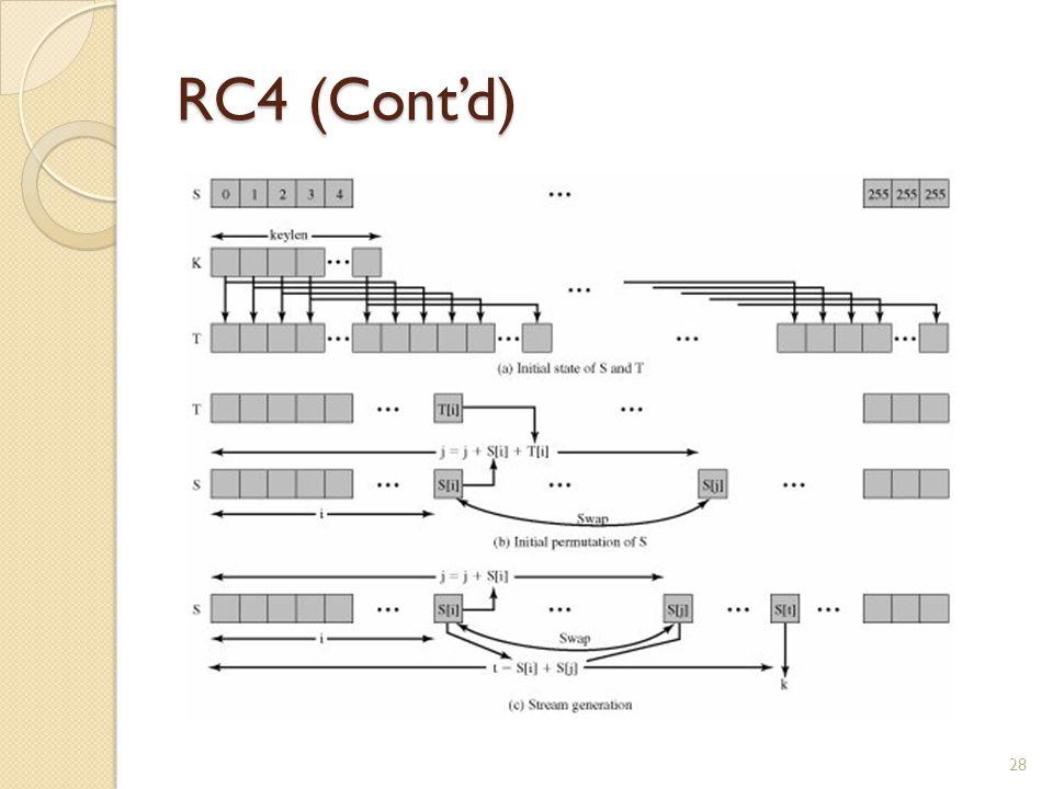 RC4 (Contd) 28