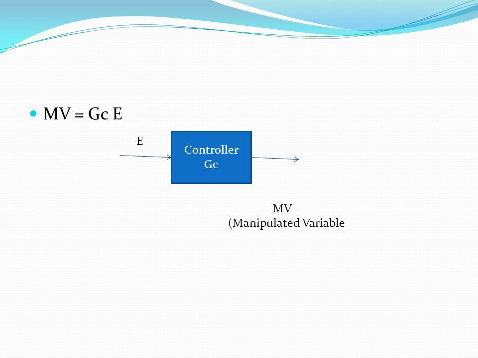 MV = Gc E Controller Gc E MV (Manipulated Variable