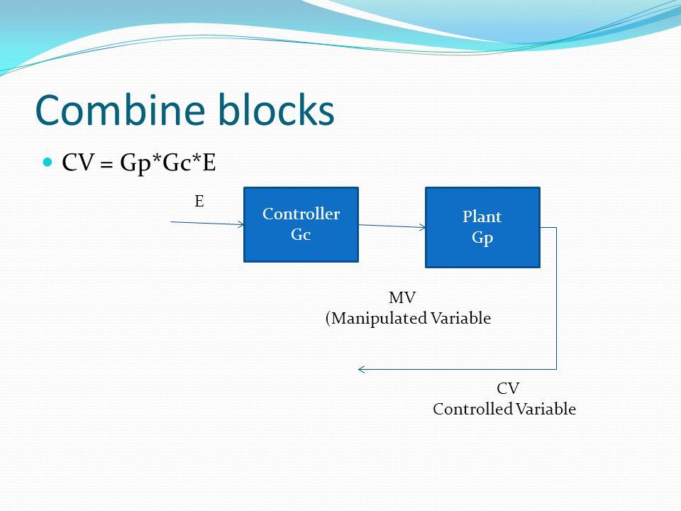 Combine blocks CV = Gp*Gc*E Controller Gc Plant Gp E MV (Manipulated Variable CV Controlled Variable
