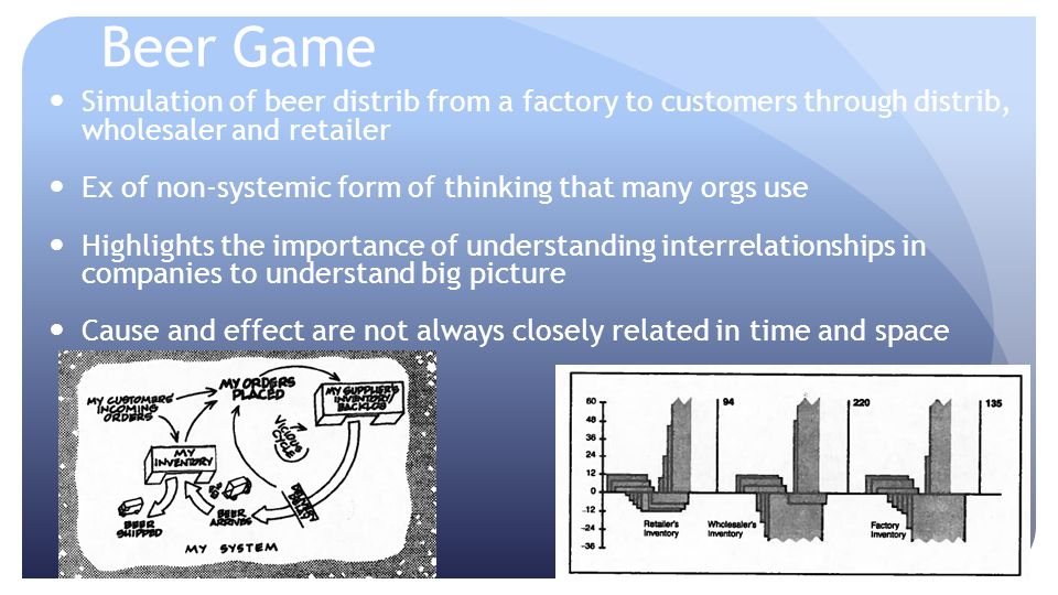 Beer Game Simulation of beer distrib from a factory to customers through distrib, wholesaler and retailer Ex of non-systemic form of thinking that man