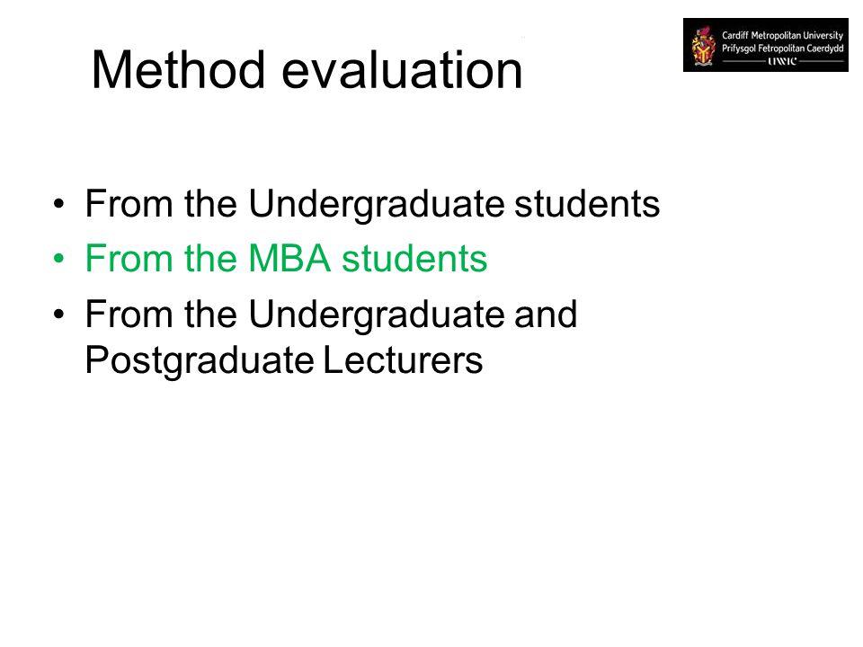 Method evaluation From the Undergraduate students From the MBA students From the Undergraduate and Postgraduate Lecturers