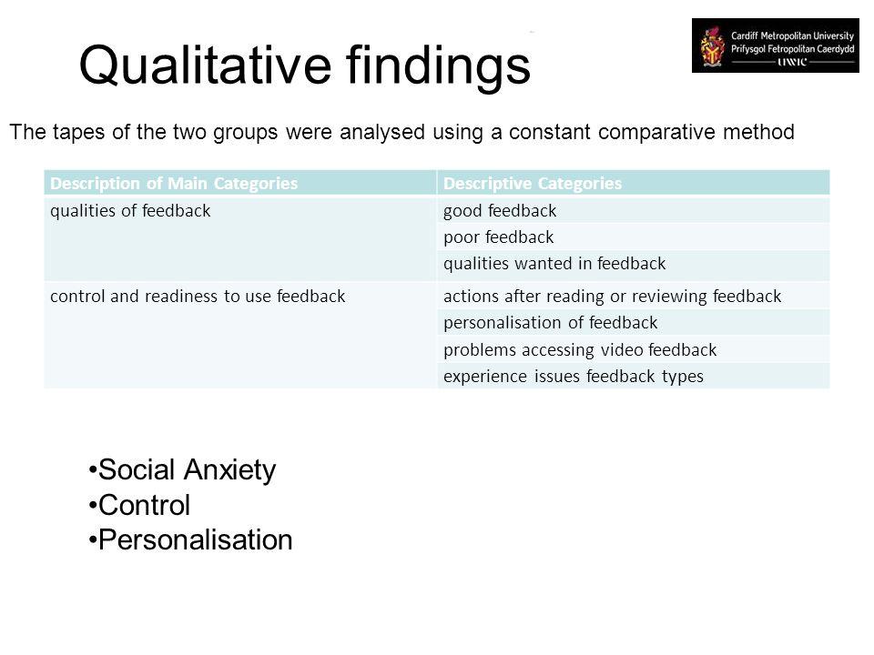 Qualitative findings Description of Main CategoriesDescriptive Categories qualities of feedbackgood feedback poor feedback qualities wanted in feedbac