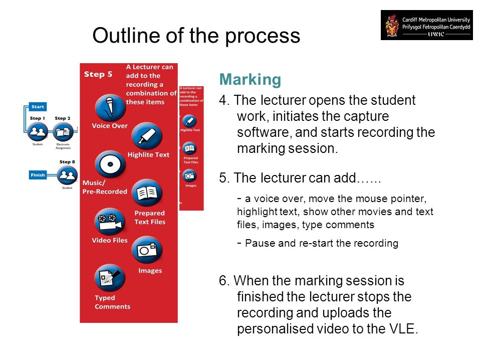 Marking 4. The lecturer opens the student work, initiates the capture software, and starts recording the marking session. 5. The lecturer can add…...