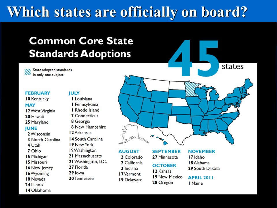 Which states are officially on board?