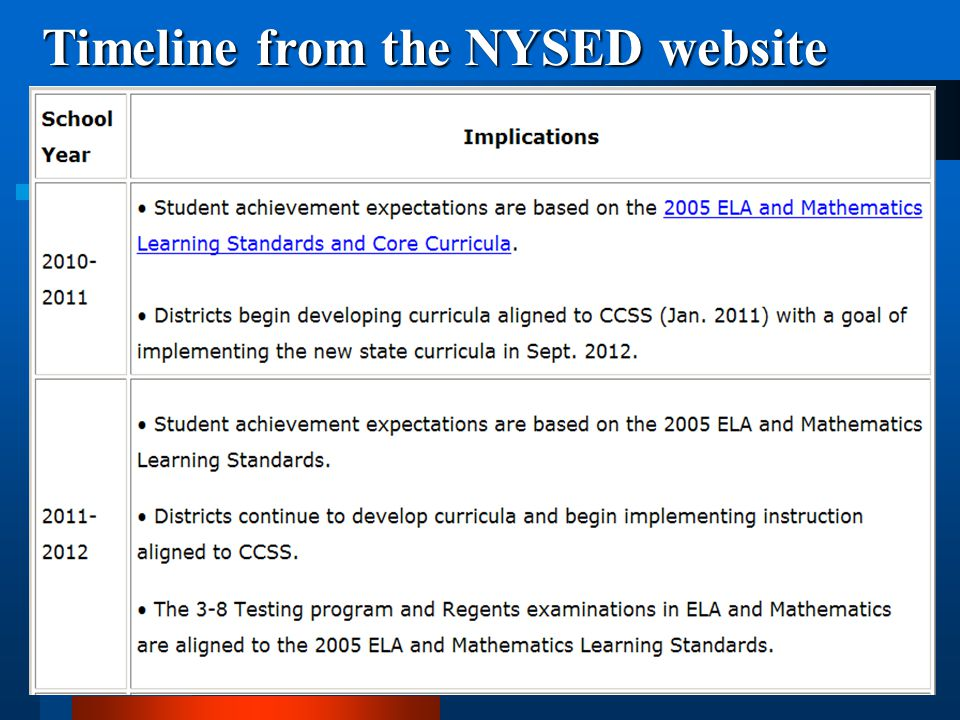 Timeline from the NYSED website