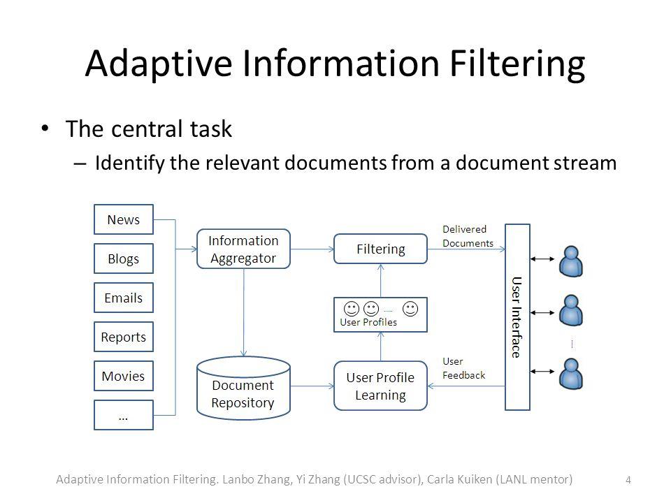 Adaptive Information Filtering 4 Adaptive Information Filtering. Lanbo Zhang, Yi Zhang (UCSC advisor), Carla Kuiken (LANL mentor) The central task – I