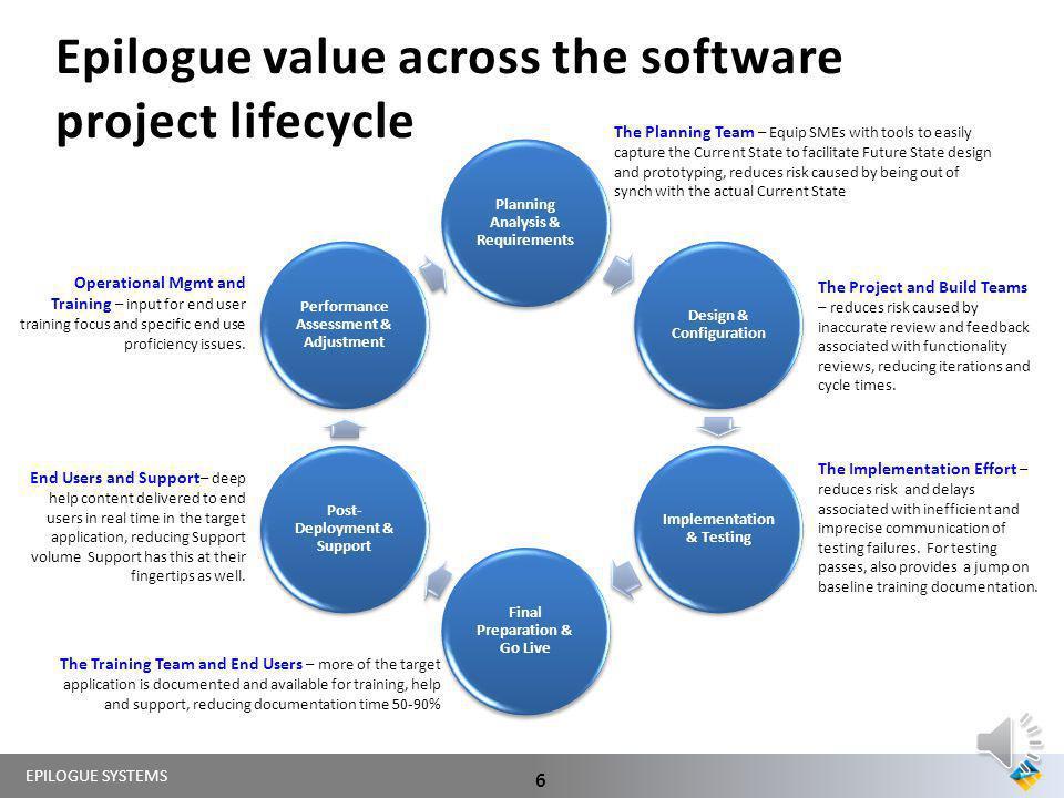 EPILOGUE SYSTEMS 5 Complete Platform for Software Documentation