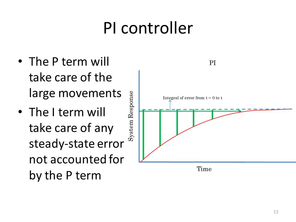 PI controller The P term will take care of the large movements The I term will take care of any steady-state error not accounted for by the P term 13