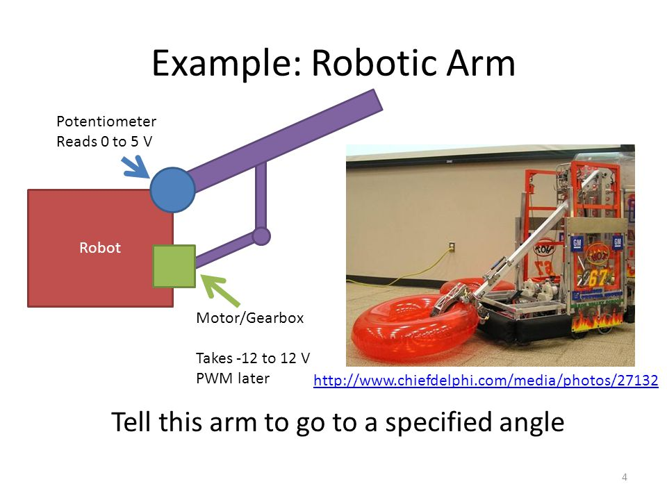 Example: Robotic Arm Robot Potentiometer Reads 0 to 5 V Motor/Gearbox Takes -12 to 12 V PWM later Tell this arm to go to a specified angle 4 http://ww