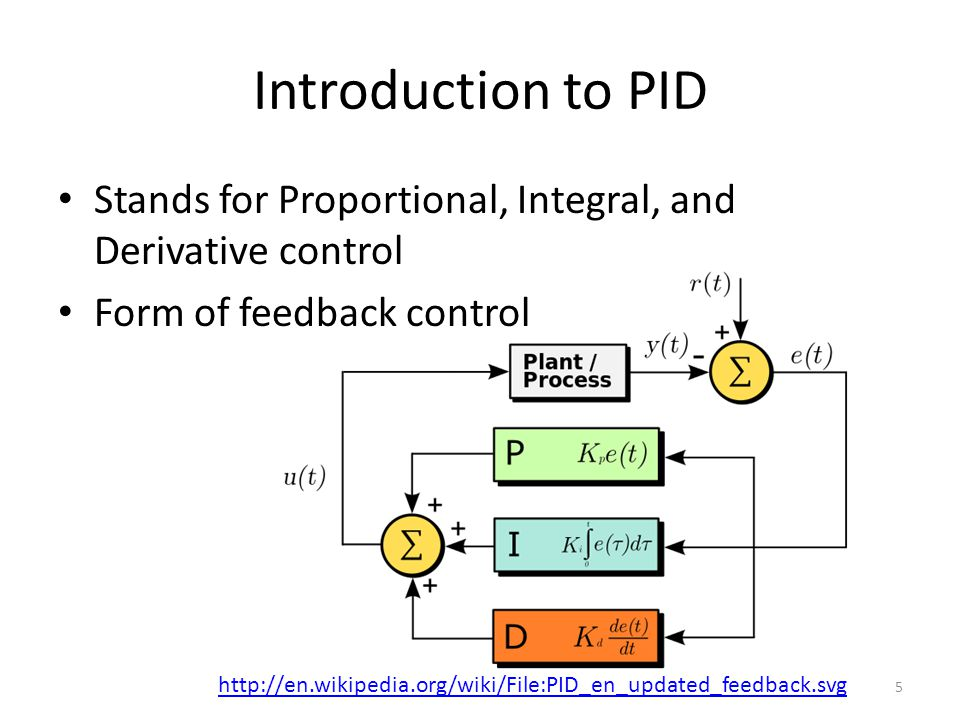 Introduction to PID Stands for Proportional, Integral, and Derivative control Form of feedback control 5 http://en.wikipedia.org/wiki/File:PID_en_upda