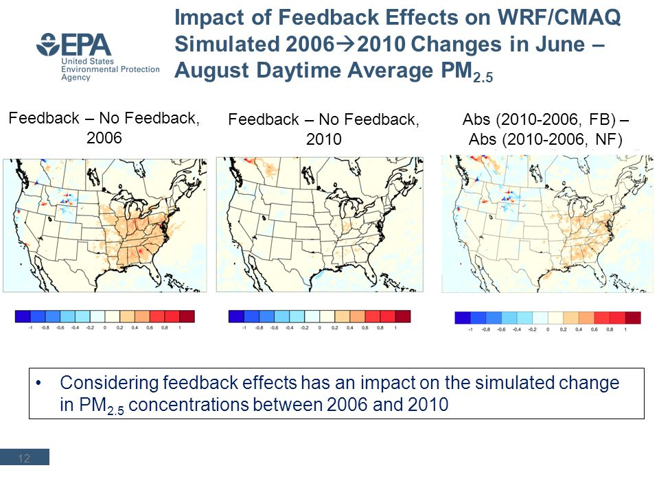 Impact of Feedback Effects on WRF/CMAQ Simulated 2006 2010 Changes in June – August Daytime Average PM 2.5 12 Feedback – No Feedback, 2006 Feedback –