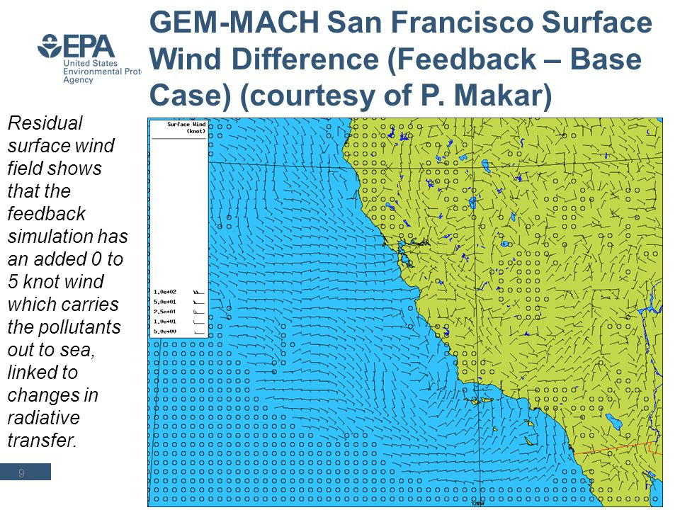 9 GEM-MACH San Francisco Surface Wind Difference (Feedback – Base Case) (courtesy of P. Makar) Residual surface wind field shows that the feedback sim