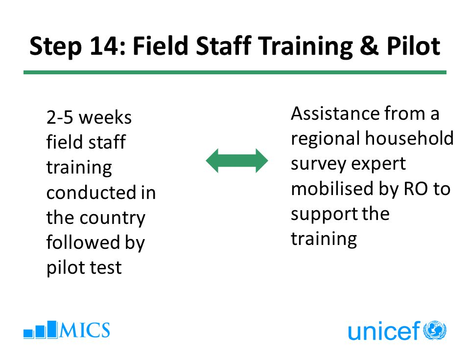 Assistance from a regional household survey expert mobilised by RO to support the training Step 14: Field Staff Training & Pilot 2-5 weeks field staff training conducted in the country followed by pilot test