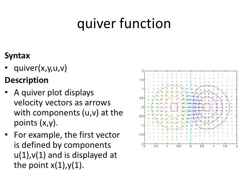quiver function Syntax quiver(x,y,u,v) Description A quiver plot displays velocity vectors as arrows with components (u,v) at the points (x,y).