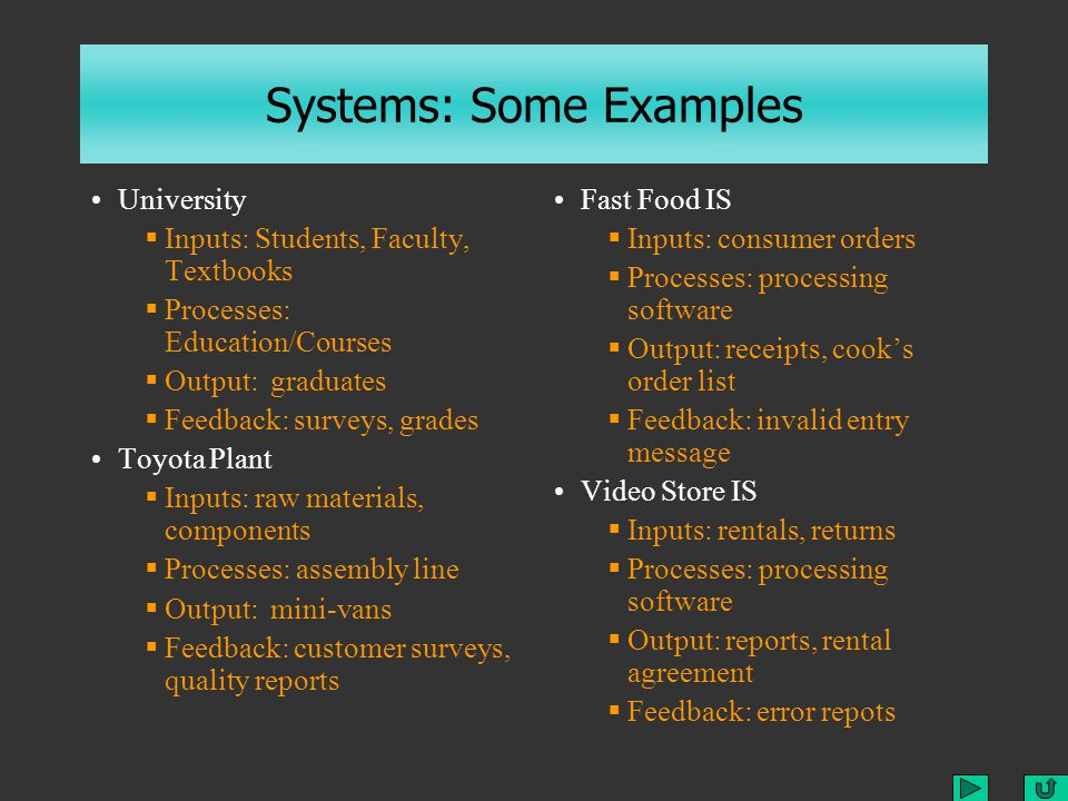 Systems: Some Examples University Inputs: Students, Faculty, Textbooks Processes: Education/Courses Output: graduates Feedback: surveys, grades Toyota Plant Inputs: raw materials, components Processes: assembly line Output: mini-vans Feedback: customer surveys, quality reports Fast Food IS Inputs: consumer orders Processes: processing software Output: receipts, cooks order list Feedback: invalid entry message Video Store IS Inputs: rentals, returns Processes: processing software Output: reports, rental agreement Feedback: error repots