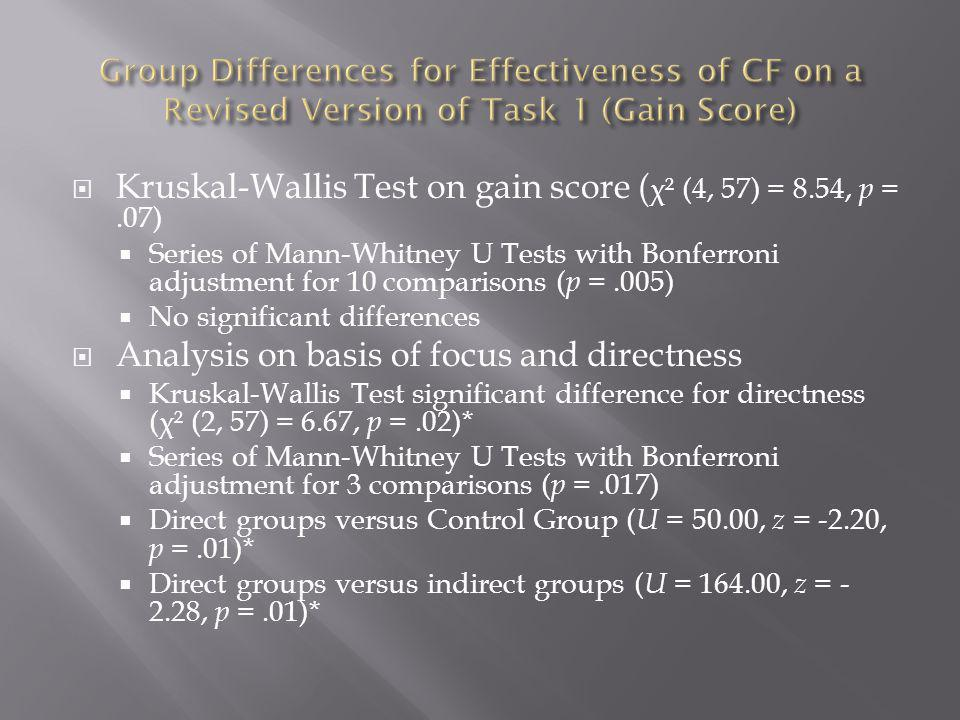 Kruskal-Wallis Test on gain score ( χ ² (4, 57) = 8.54, p =.07) Series of Mann-Whitney U Tests with Bonferroni adjustment for 10 comparisons ( p =.005) No significant differences Analysis on basis of focus and directness Kruskal-Wallis Test significant difference for directness ( χ ² (2, 57) = 6.67, p =.02)* Series of Mann-Whitney U Tests with Bonferroni adjustment for 3 comparisons ( p =.017) Direct groups versus Control Group ( U = 50.00, z = -2.20, p =.01)* Direct groups versus indirect groups ( U = 164.00, z = - 2.28, p =.01)*