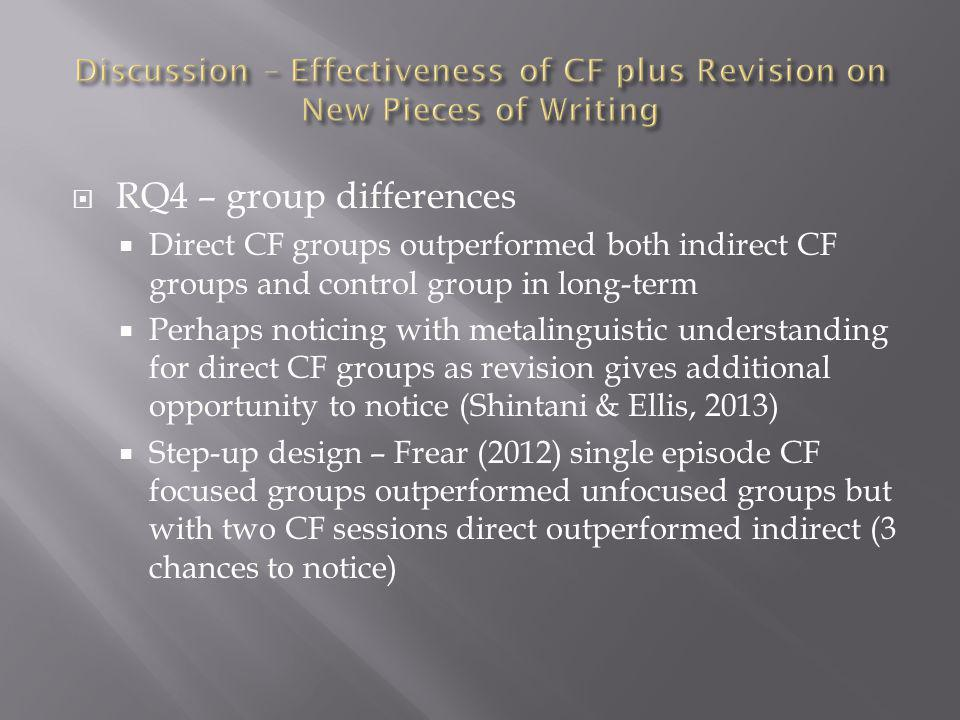 RQ4 – group differences Direct CF groups outperformed both indirect CF groups and control group in long-term Perhaps noticing with metalinguistic understanding for direct CF groups as revision gives additional opportunity to notice (Shintani & Ellis, 2013) Step-up design – Frear (2012) single episode CF focused groups outperformed unfocused groups but with two CF sessions direct outperformed indirect (3 chances to notice)