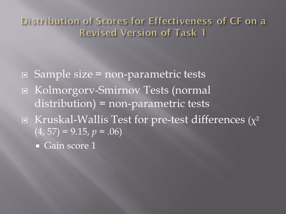 Sample size = non-parametric tests Kolmorgorv-Smirnov Tests (normal distribution) = non-parametric tests Kruskal-Wallis Test for pre-test differences ( χ ² (4, 57) = 9.15, p =.06) Gain score 1