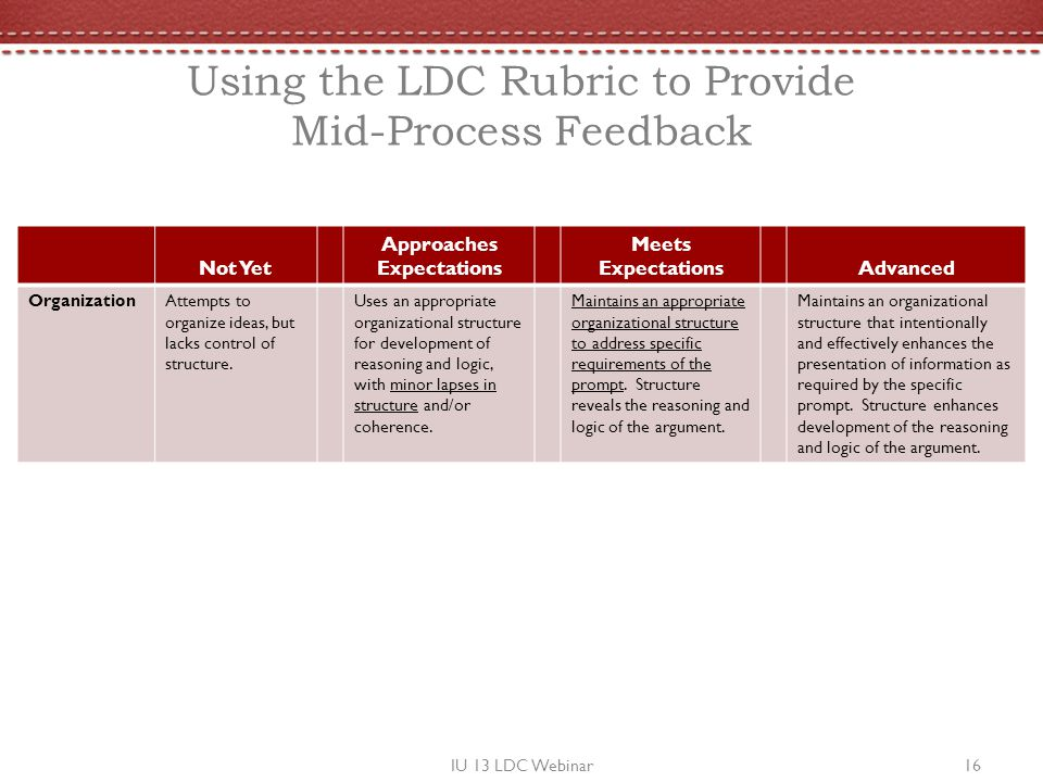 Using the LDC Rubric to Provide Mid-Process Feedback IU 13 LDC Webinar16 Not Yet Approaches Expectations Meets ExpectationsAdvanced OrganizationAttemp