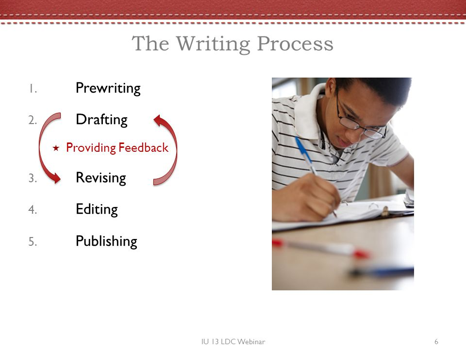 The Writing Process 1. Prewriting 2. Drafting Providing Feedback 3. Revising 4. Editing 5. Publishing IU 13 LDC Webinar6