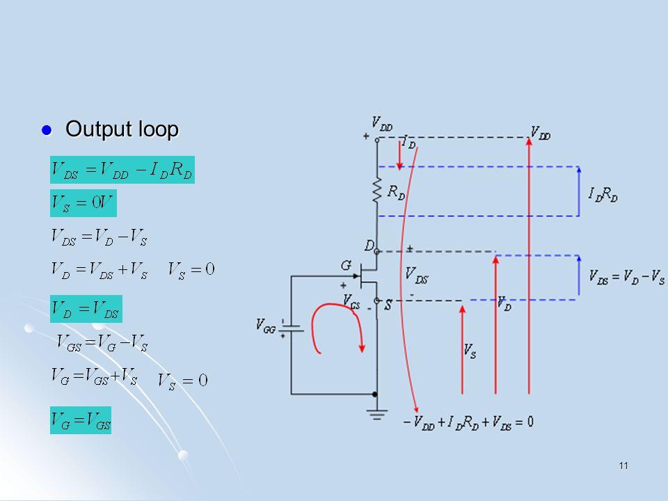 Output loop Output loop 11