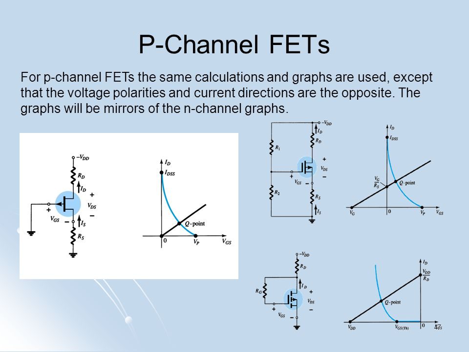 For p-channel FETs the same calculations and graphs are used, except that the voltage polarities and current directions are the opposite. The graphs w