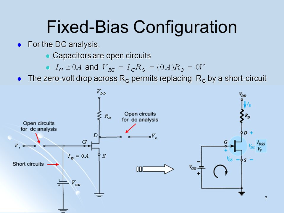 Fixed-Bias Configuration For the DC analysis, For the DC analysis, Capacitors are open circuits Capacitors are open circuits and and The zero-volt dro