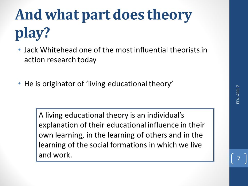 EDU 40017 7 And what part does theory play.