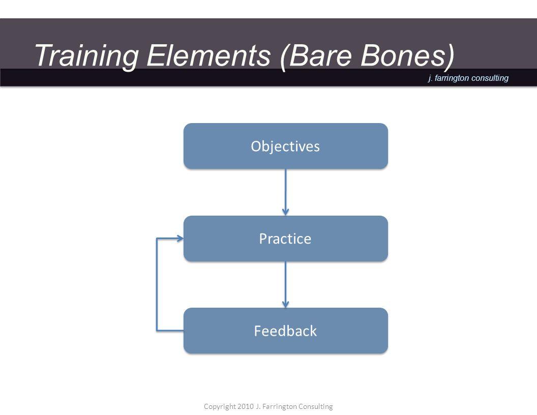 j. farrington consulting Training Elements (Bare Bones) Practice Feedback Objectives Copyright 2010 J. Farrington Consulting