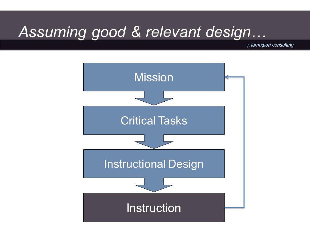 j. farrington consulting Assuming good & relevant design… Mission Critical Tasks Instruction Instructional Design