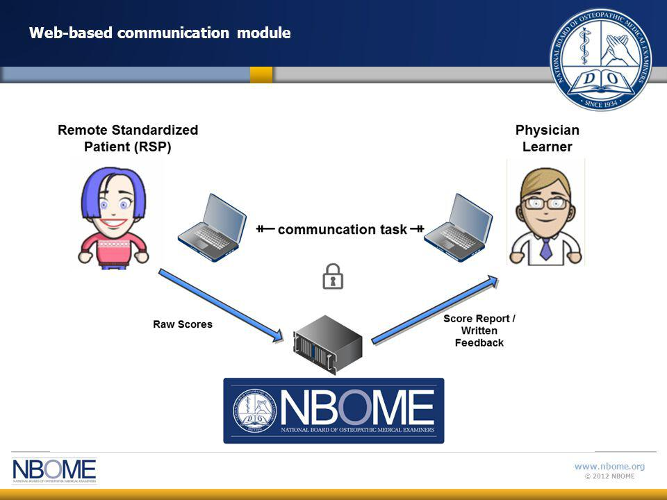 © 2012 NBOME www.nbome.org Web-based communication modules Communication-focused Skype Physicians receive – Verbal feedback – Global communication assessment – Communication skills checklist – Self-assessment – Teaching Points Implications for – CME – MOL – OCC – Resident Education