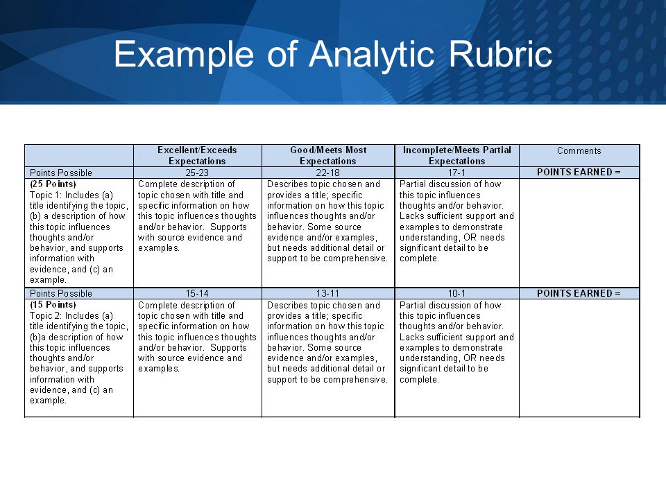 Example of Analytic Rubric