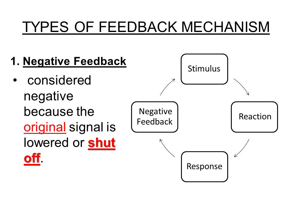 TYPES OF FEEDBACK MECHANISM 1. Negative Feedback shut off considered negative because the original signal is lowered or shut off. Stimulus ReactionRes