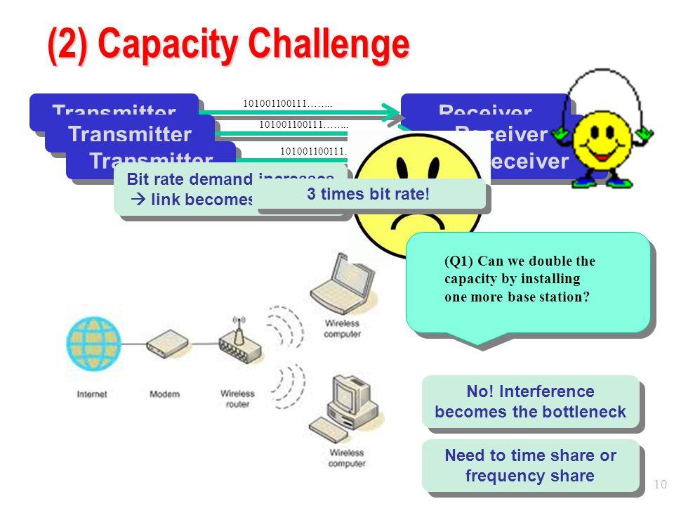10 (2) Capacity Challenge Transmitter Receiver 101001100111…….. Transmitter Receiver 101001100111…….. Transmitter Receiver 101001100111…….. (Q1) Can w